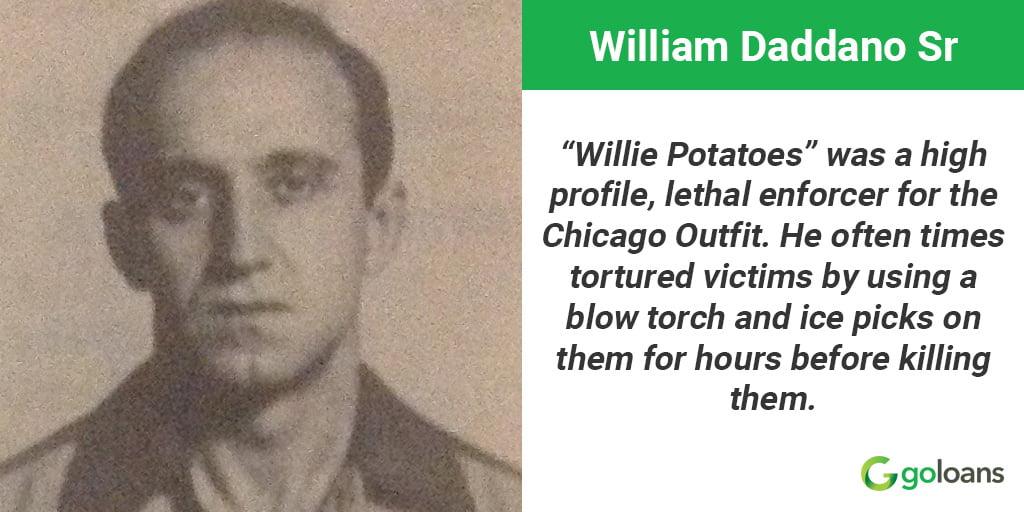 William Daddano Sr loan shark